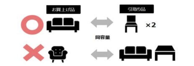 ニトリの家具引き取りサービスの説明