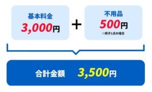 オールサポート基本料金システム