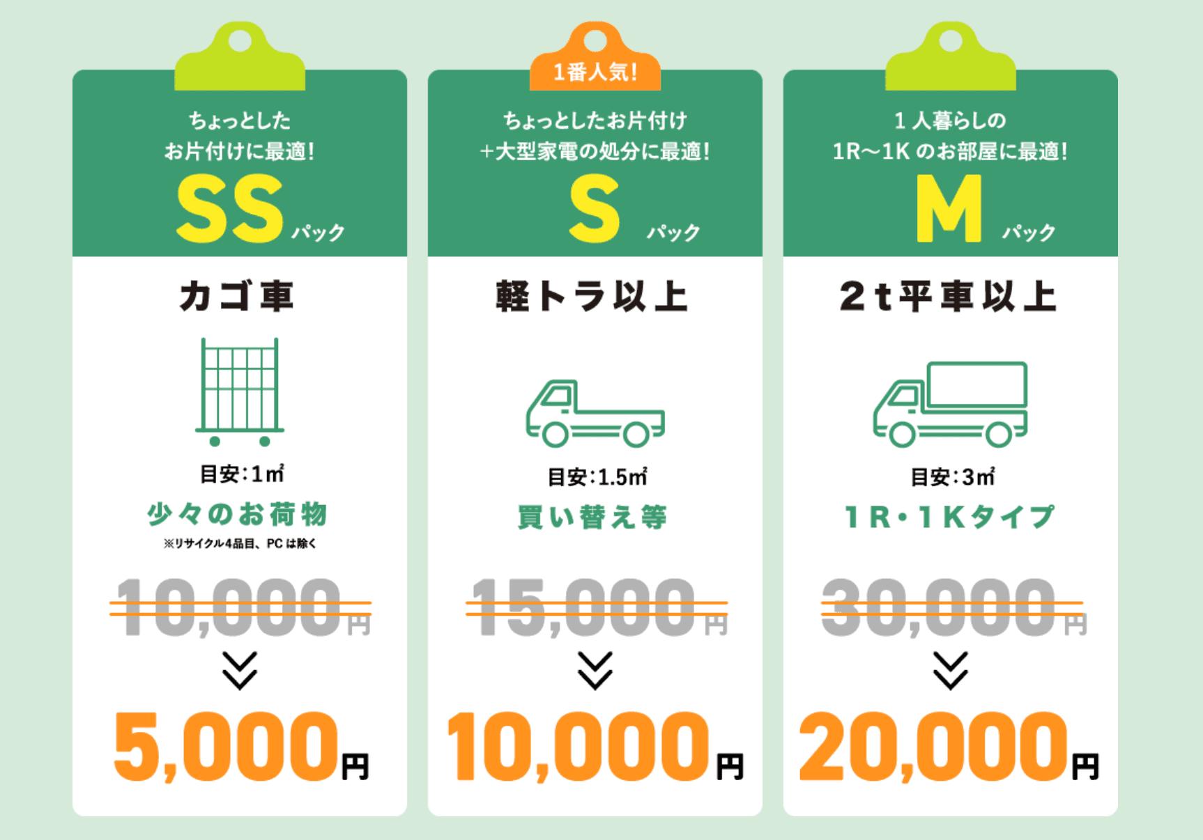 日本不用品回収センターのサービス料金